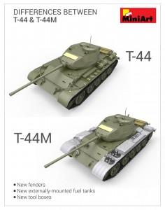 3D renders 37002 T-44M 苏联中型坦克