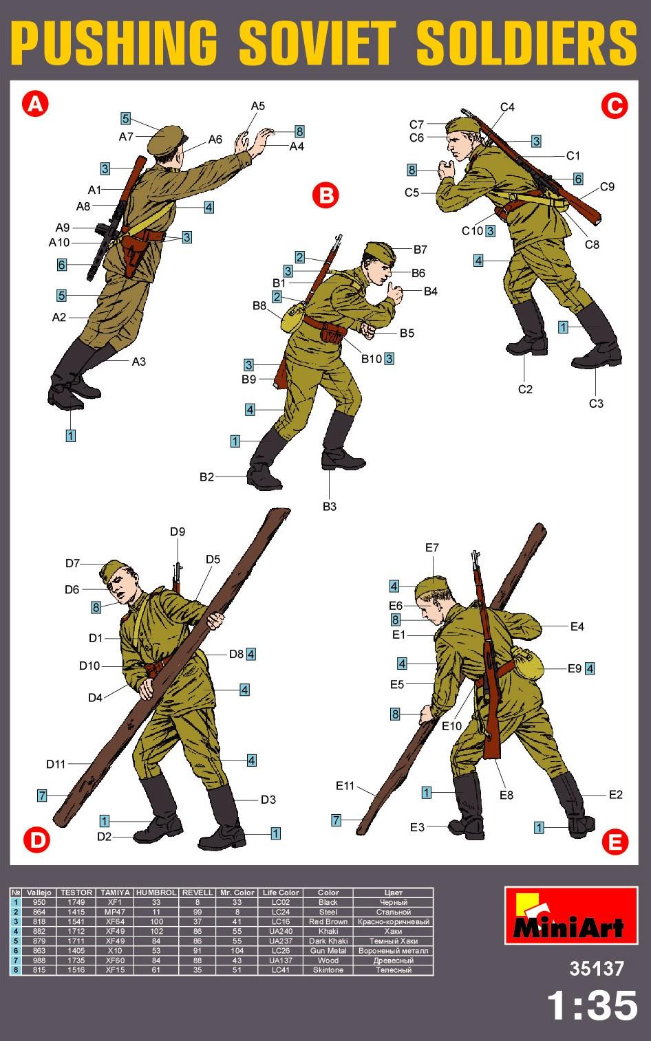 35017 SOVIET TANK CREW AT WORK