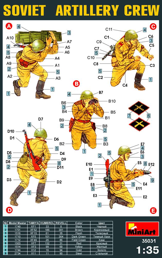 35031ソビエト砲兵フィギュア5体入