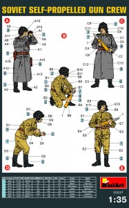Content box 35037 SOVIET SELF-PROPELLED GUN CREW