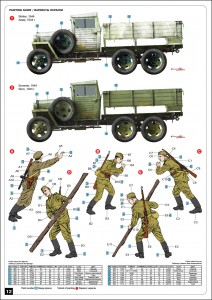 Content box 35133 GAZ-AAA Mod. 1943. 货运卡车