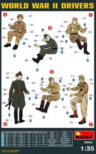 Content box 35042 WORLD WAR II DRIVERS