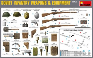 Content box 35102 SOVIET INFANTRY WEAPONS AND EQUIPMENT