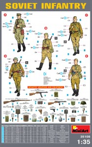 Content box 35108 SOVIET INFANTRY. SPECIAL EDITION