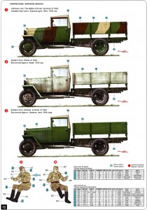 Content box 35134 GAZ-MM Mod.1943 LASTWAGEN