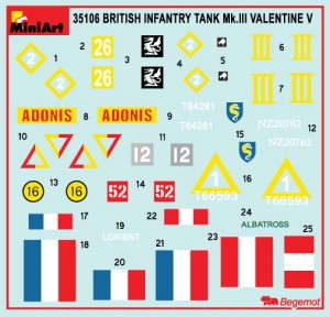 Content box 35106 BRITISH INFANTRY TANK Mk.III VALENTINE V w/CREW