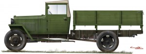 Side views 35134 GAZ-MM Mod.1943 CARGO TRUCK