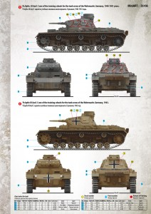 Content box 35166 Pz.Kpfw.III Ausf.С (ミディアムタンク)