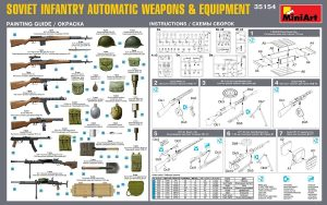 Content box 35154 SOVIET INFANTRY AUTOMATIC WEAPONS & EQUIPMENT