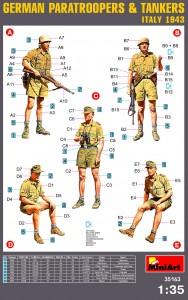 Content box 35163 DEUTSCHE FALLSCHIRMJÄGER & TANKERN (Italy 1943)