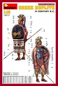 Content box 16013 GREEK HOPLITE IV CENTURY B.C.