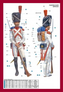 Content box 16018 IMPERIAL GUARD DUTCH GRENADIER. NAPOLEONIC WARS