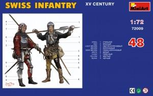 Content box 72009 SWISS INFANTRY XV CENTURY