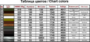 Side views 37003 T-54-1 СОВЕТCКИЙ СРЕДНИЙ ТАНК. с Интерьером