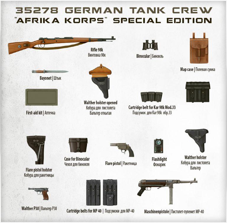 35278  ドイツ戦車兵アフリカ兵団フィギュアセット5体入