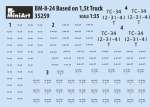 Content box 35259 BM-8-24 BASED ON 1,5t TRUCK