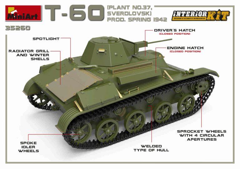35260 T-60(第37工場、スベルドロフスク製1942年春)フルインテリア(内部再現)