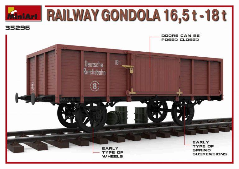 35296 ゴンドラ貨車16.5-18t