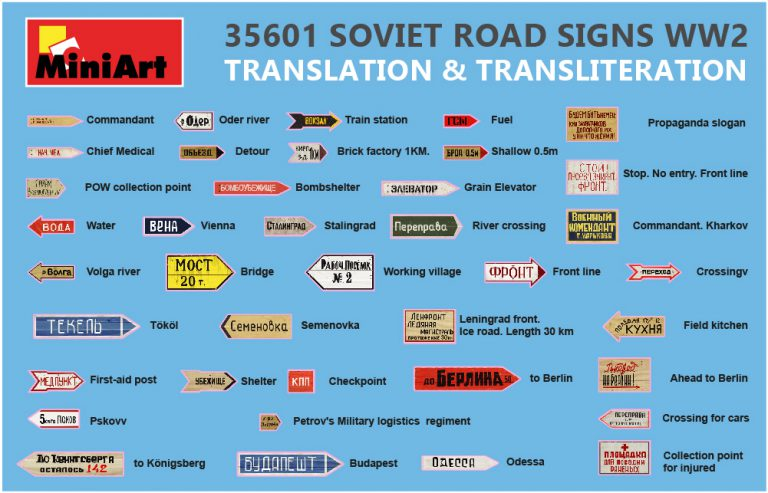 35601 SOVIET ROAD SIGNS WW2