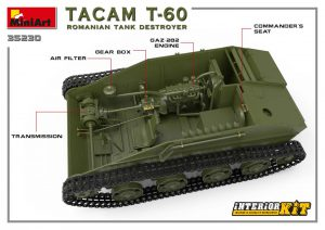 3D renders 35230 TACAM T-60 ROMANIAN TANK DESTROYER. INTERIOR KIT