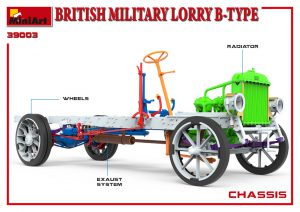 3D renders 39003 BRITISH MILITARY LORRY B-TYPE