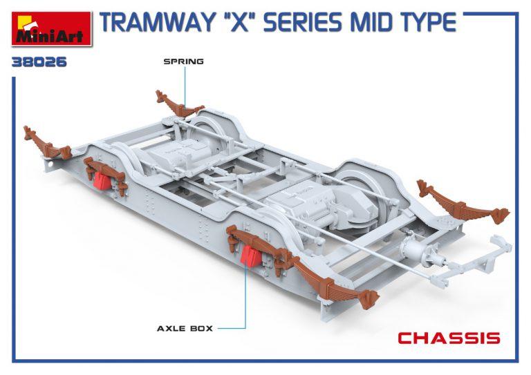 38026 路面電車Xシリーズ中期型
