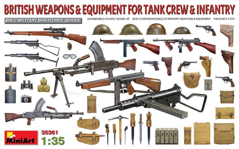 Waffen und Ausrüstung für britische Panzerbesatzung und Infanterie